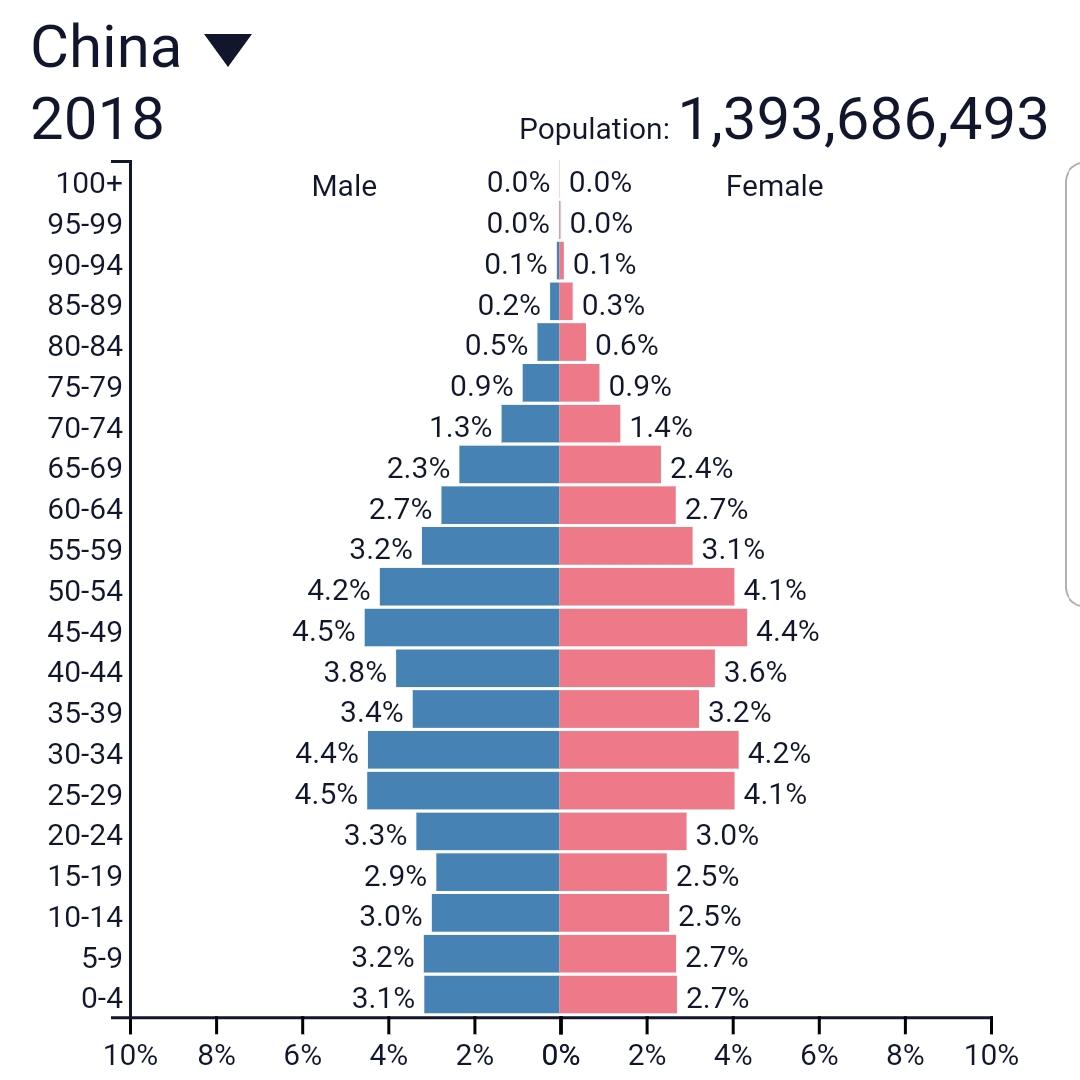 人口数量问题_社会新闻